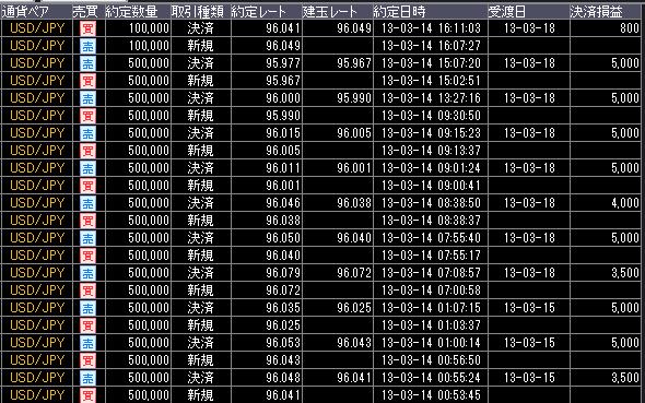 20130314_小銭証拠改