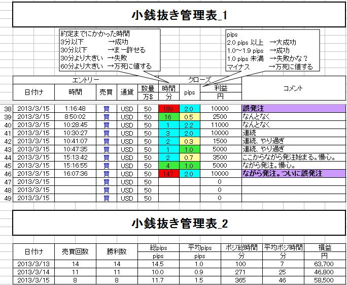 20130315小銭抜き