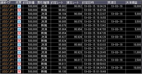 20130315小銭抜きエビデンス
