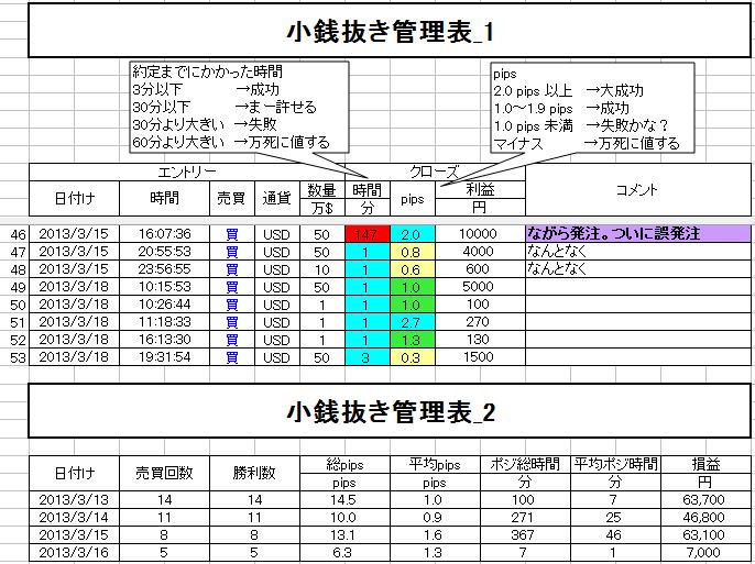 20130318小銭管理