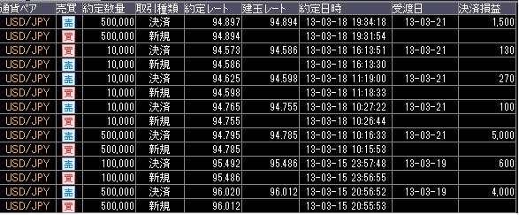20130318小銭エビデンス