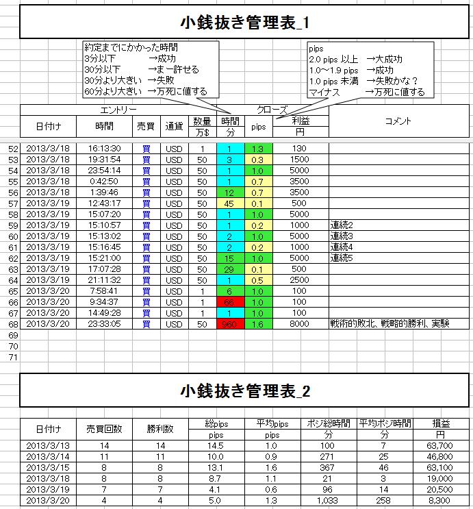 20130320小銭