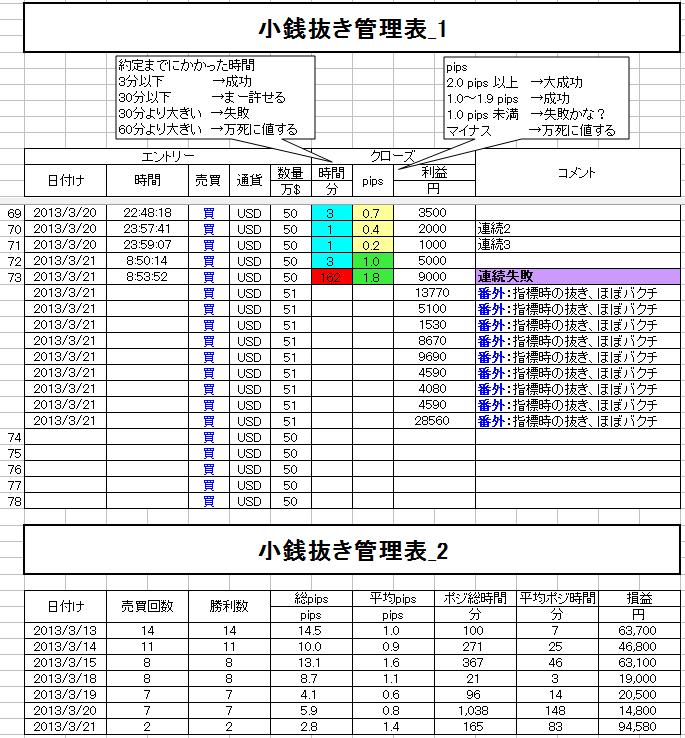 20130321小銭
