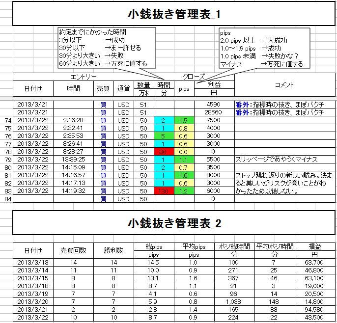 20130322小銭