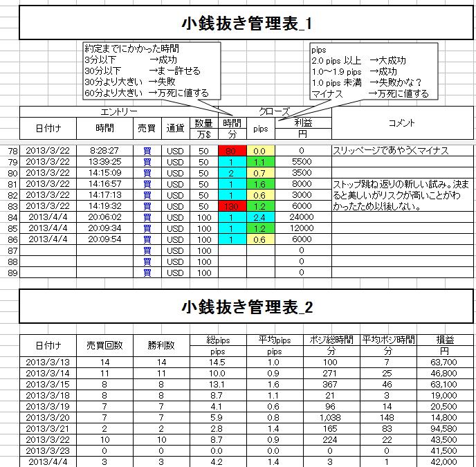 20130404小銭