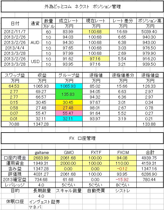 20130305口座管理