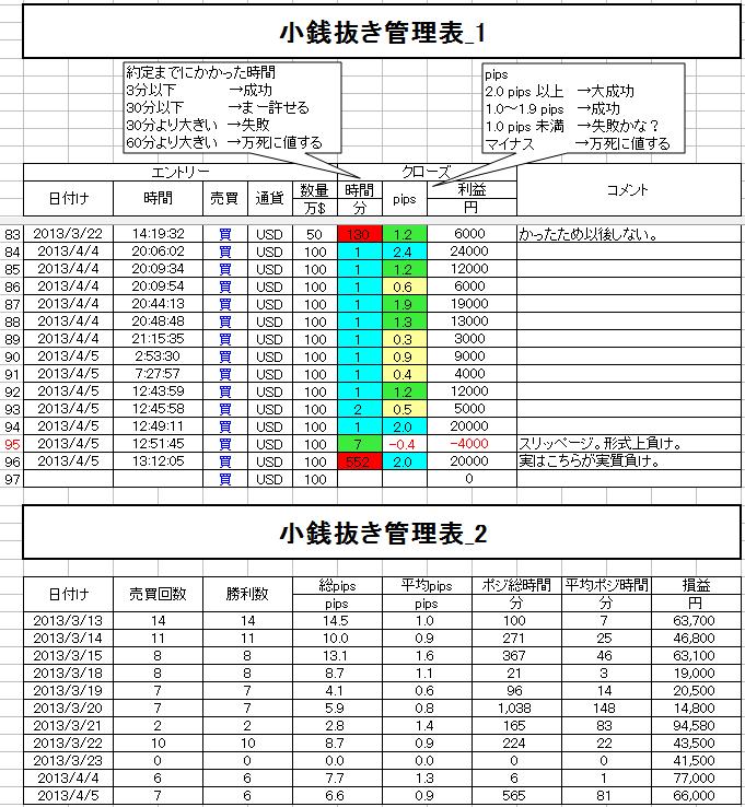 20130305小銭管理