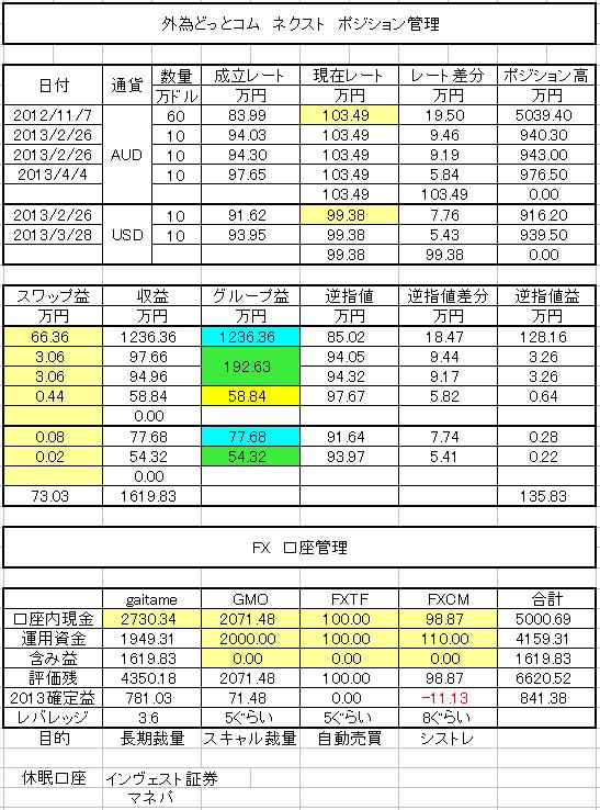 20130309朝