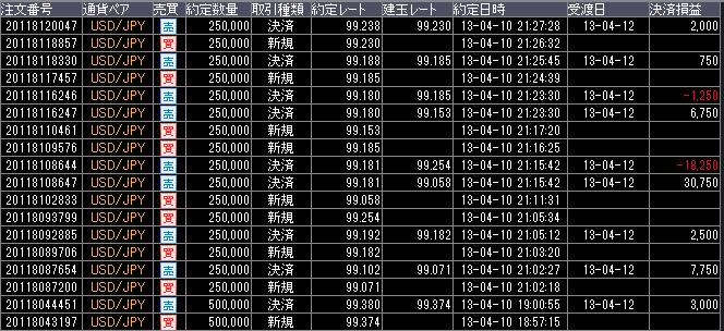 20130310小銭エビデンス2