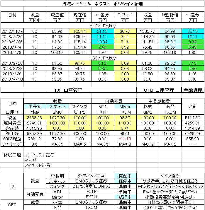 20130311朝2