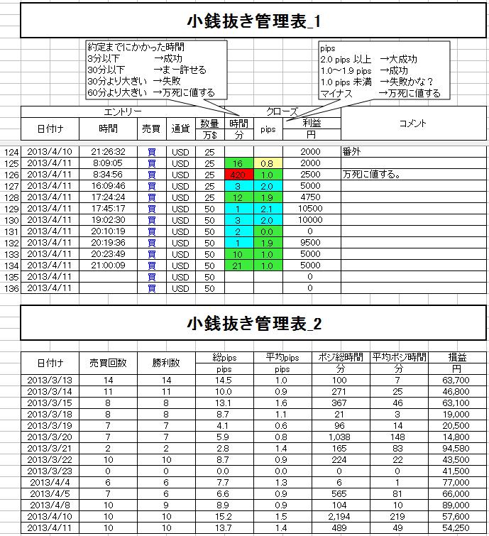 20130311小銭