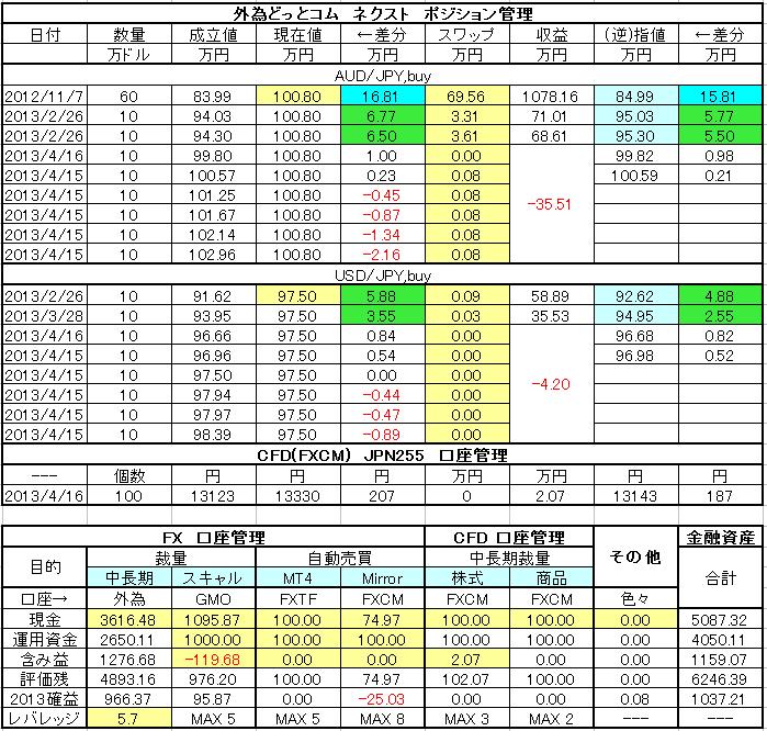 20130316夕方