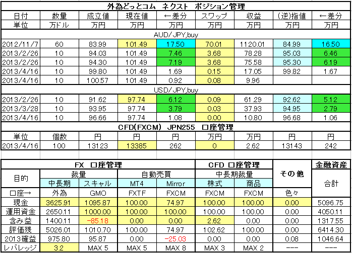 20130417.png
