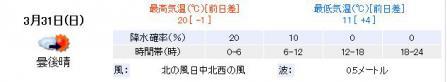331kumamoto2013.jpg