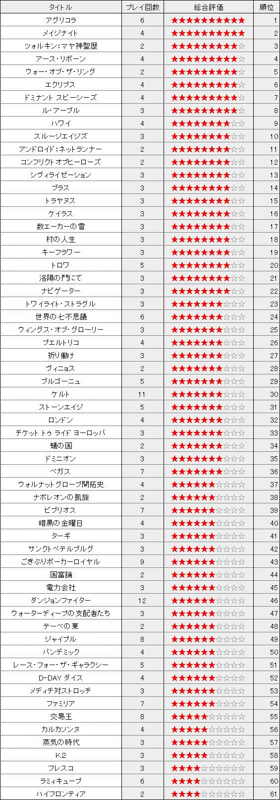 ranking130201.jpg