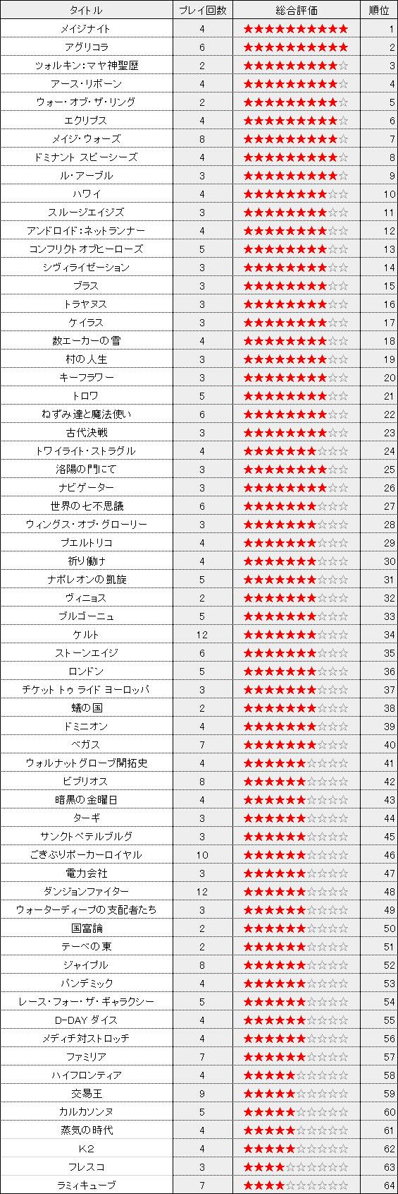 ranking130401.jpg