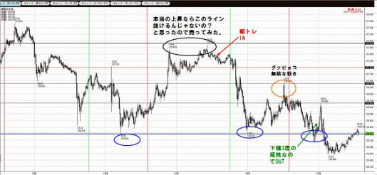 12月20ポン円
