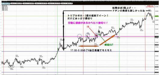 12月26日ポン円