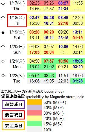 磁気嵐解析937