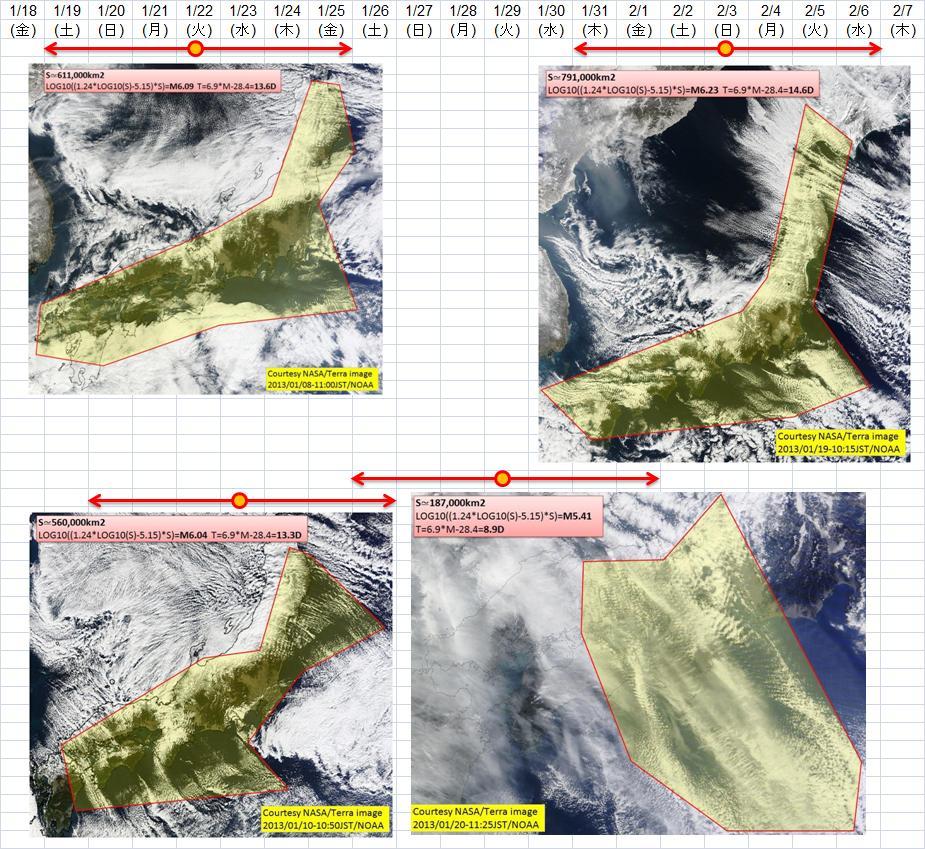 震度の予測393大気重力波b