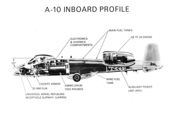 A-10_Cross_Section.jpg
