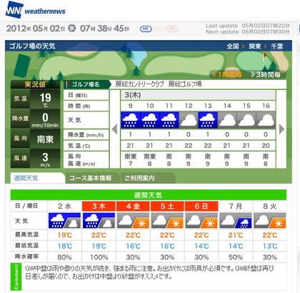 房総CC天気予報2
