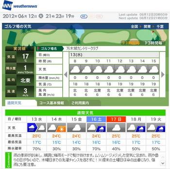 万木城天気350