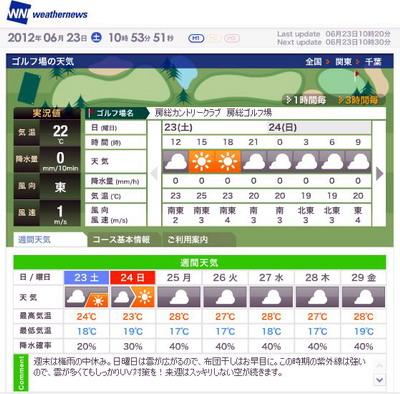 房総天気予報