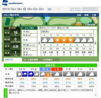 房総天気weather