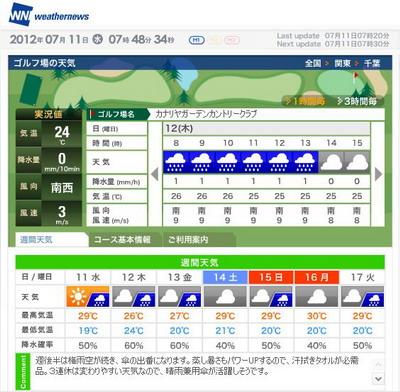 カナリヤ天気weather400