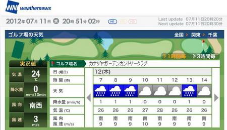 カナリヤ天気weather2