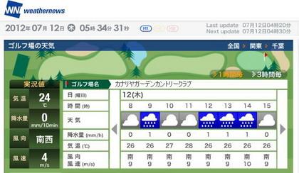 カナリヤ天気weather3