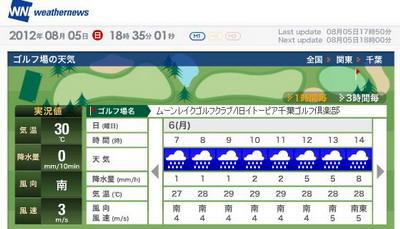 ムーンレイク天気2