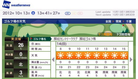 房総天気20121014
