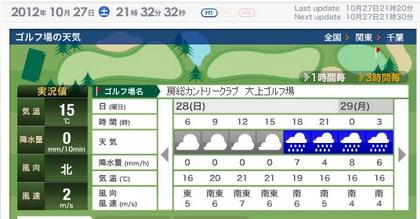 大上天気2