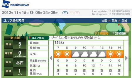 ジェイゴルフ天気2