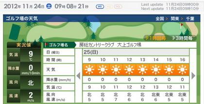 大上天気121125-420