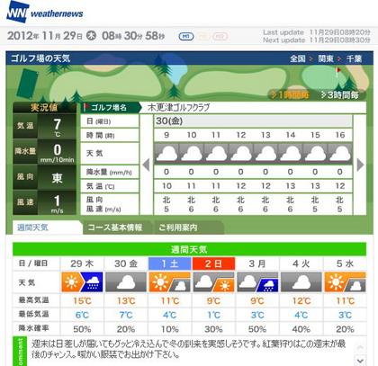 木更津天気1