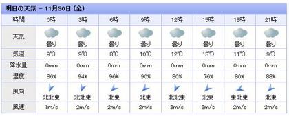 木更津天気4