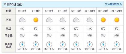 木更津天気5