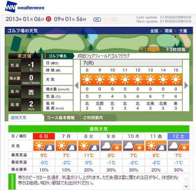 成田フェアフィールド天気