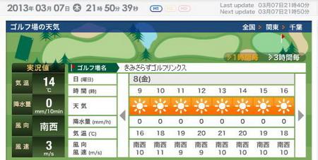 きみさらず天気予報