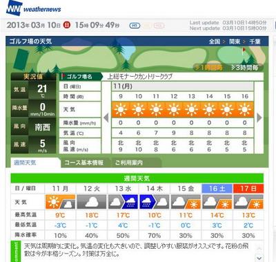 上総モナーク天気