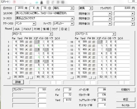 源氏山スコア450