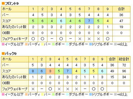 king-score.jpg