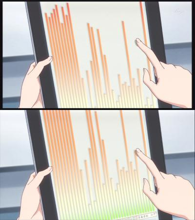 グラフが見やすく