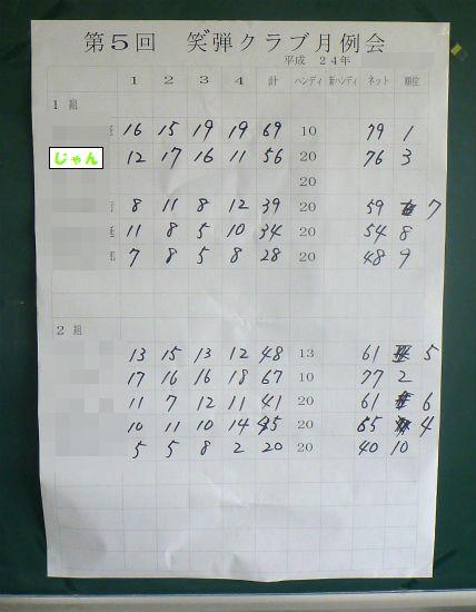 2012.06.01笑゛弾クラブ01