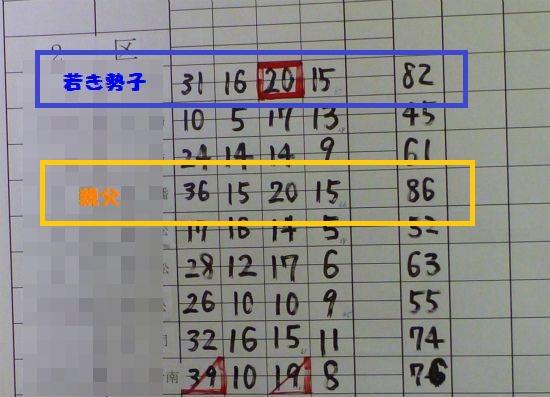 2012.06.21安全射撃5
