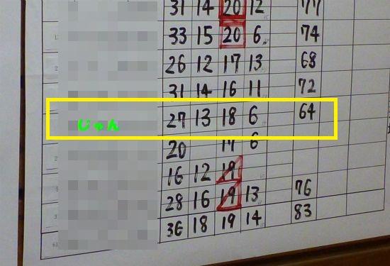 2012.06.21安全射撃4
