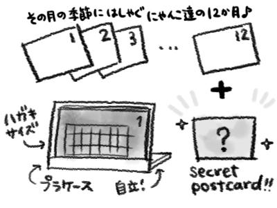 ちょこじろーのねこカレンダー_図説